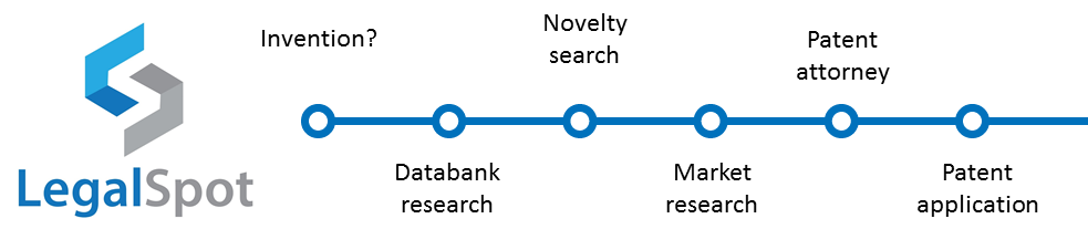 patent application timeline